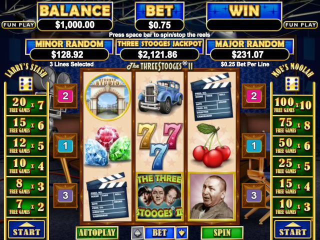 The Three Stooges Free Slot Game